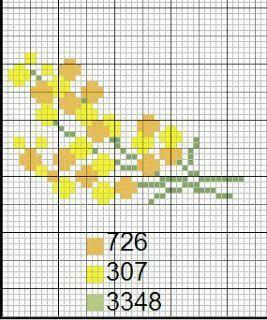 vishivka zvetov